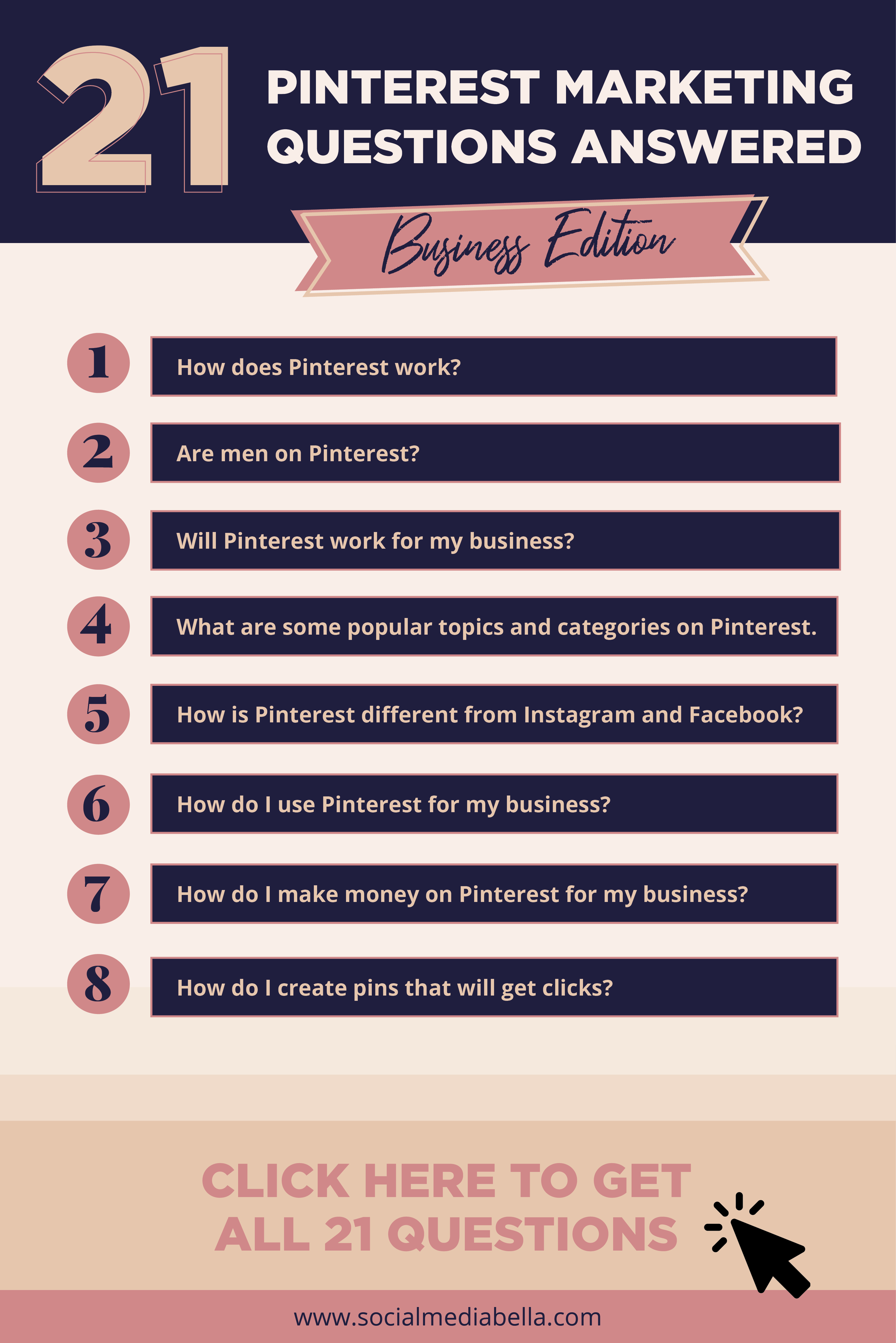 pinterest tips for businesses